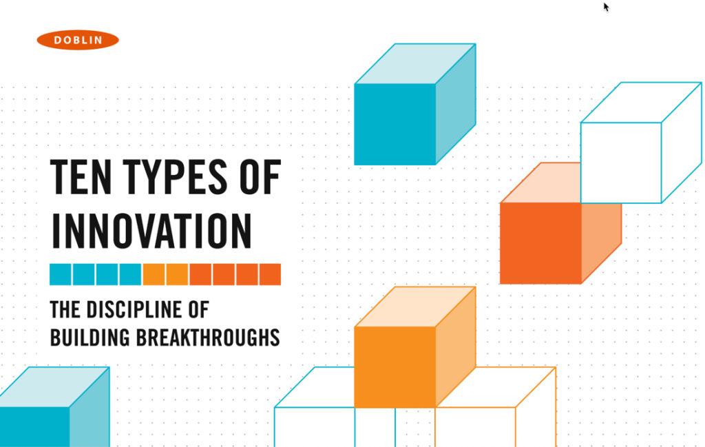 10 typen van innovatie