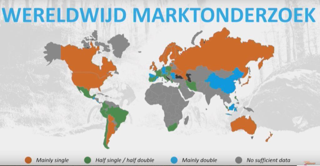 Wereldwijd marktonderzoek Shimano