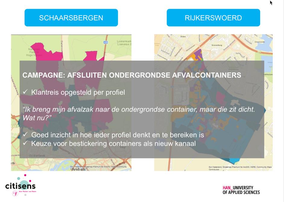 Betrokkenheidsprofielen inwoners Arnhem